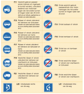 14 nieuwe verkeersborden